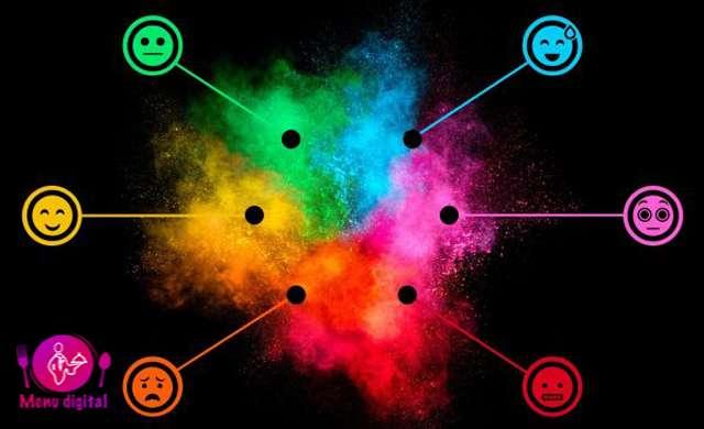 درک روانشناسی رنگ برای رستوران ها و برندها